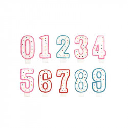 Large size birthday numeral...
